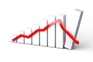 Konjunkturkurve